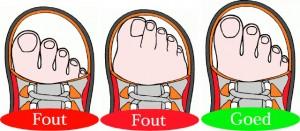 Afbeelding de juiste schoen